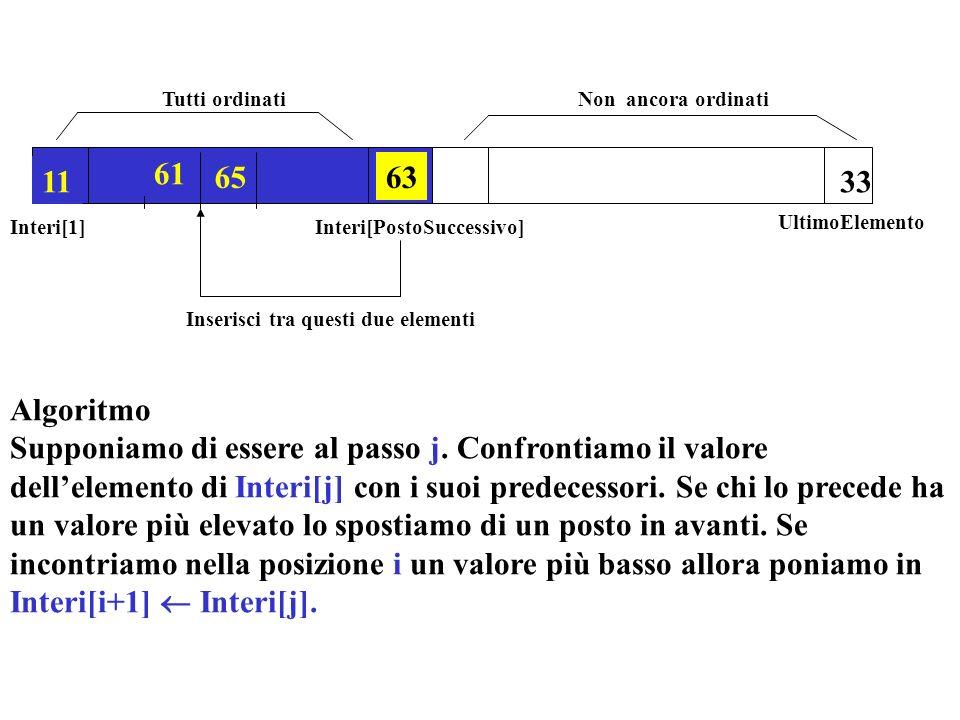 Interi[1] UltimoElemento. Tutti ordinati. Non ancora ordinati. 63. 11. 61. 65. Inserisci tra questi due elementi.